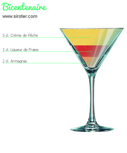 Cocktail BICENTENAIRE