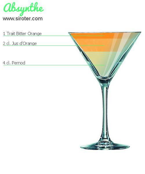 Cocktail Black Jack : Recette, Préparation Et Avis