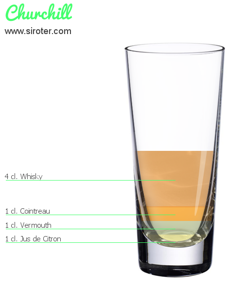Cocktail boost bleu recette pr paration et avis for Cocktail 3 couleurs