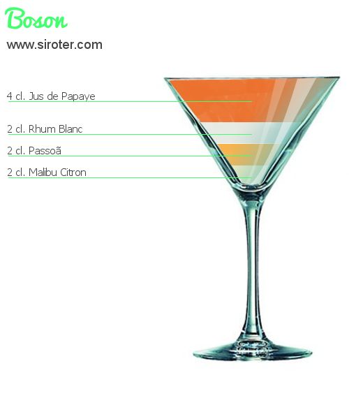 Cocktail BOSON