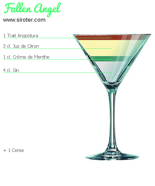 Cocktail BRAZIL