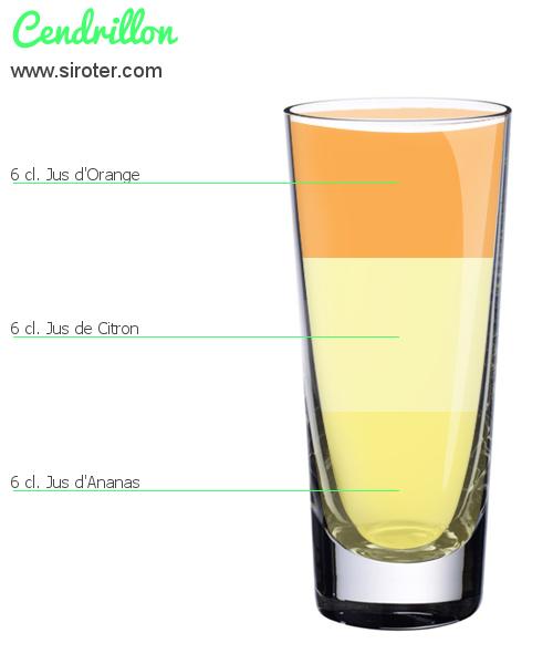 Cocktail cendrillon sans alcool recette pr paration for Cocktail noel sans alcool