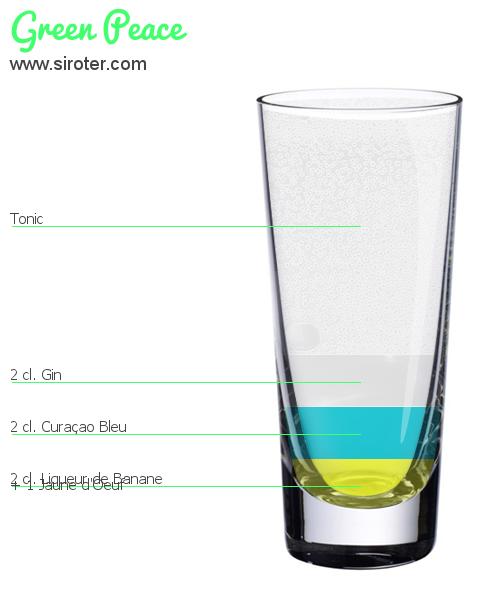 Cocktail Citron Vert Givre : Recette, Préparation Et Avis