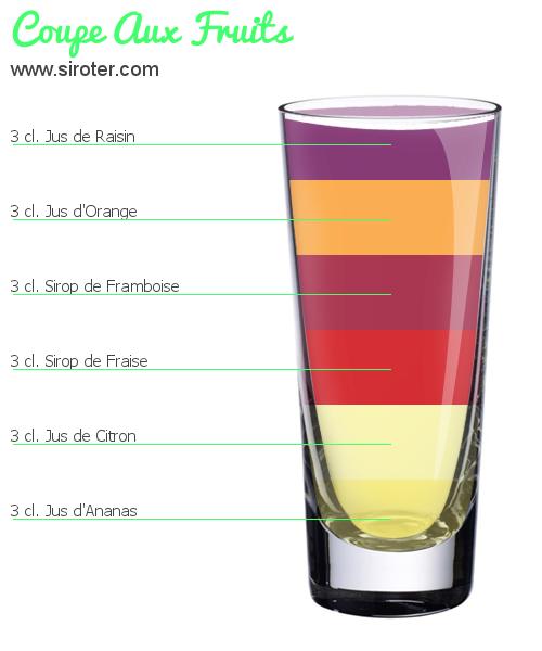 Cocktail coupe aux fruits sans alcool recette for Cocktail 3 couleurs