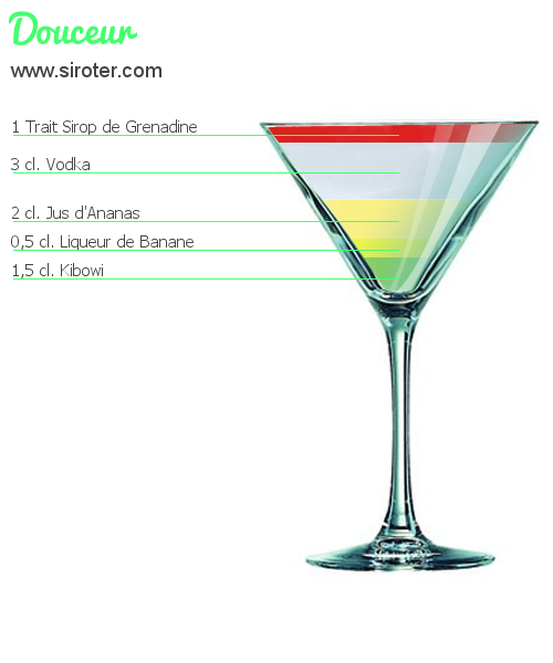 Cocktail DOUCEUR