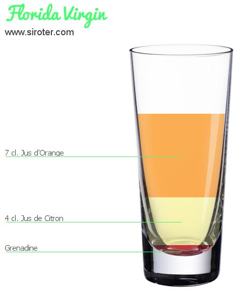 Cocktail florida sans alcool recette pr paration et for Cocktail 7cl