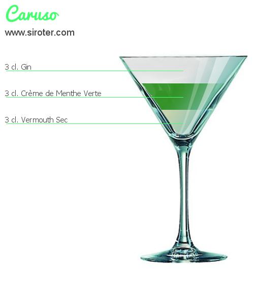 Cocktail le simple sans alcool recette pr paration et for Cocktail 3 couleurs