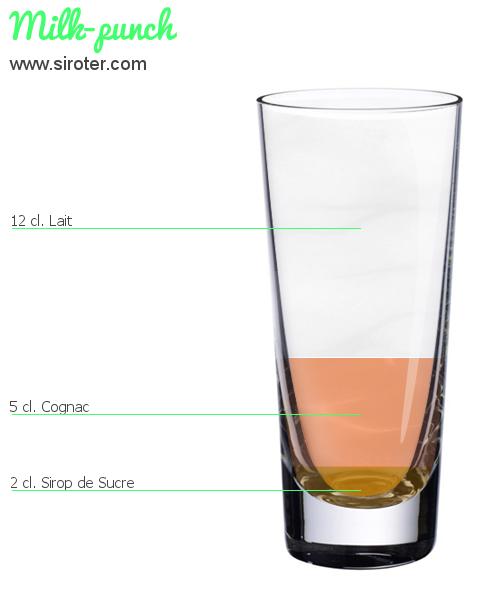 Cocktail Milk-punch : Recette, préparation et avis - Siroter.com