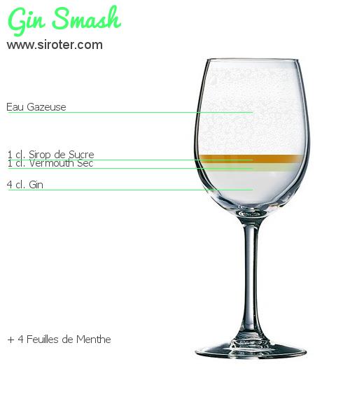 Cocktail oriental recette pr paration et avis for Cocktail oriental
