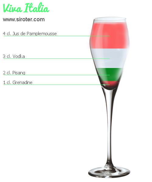 Cocktail viva italia recette pr paration et avis for Cocktail preparation